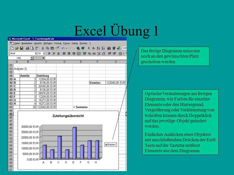 Excel Übung 1 Das fertige Diagramm muss nur noch an den gewünschten Platz geschoben werden.