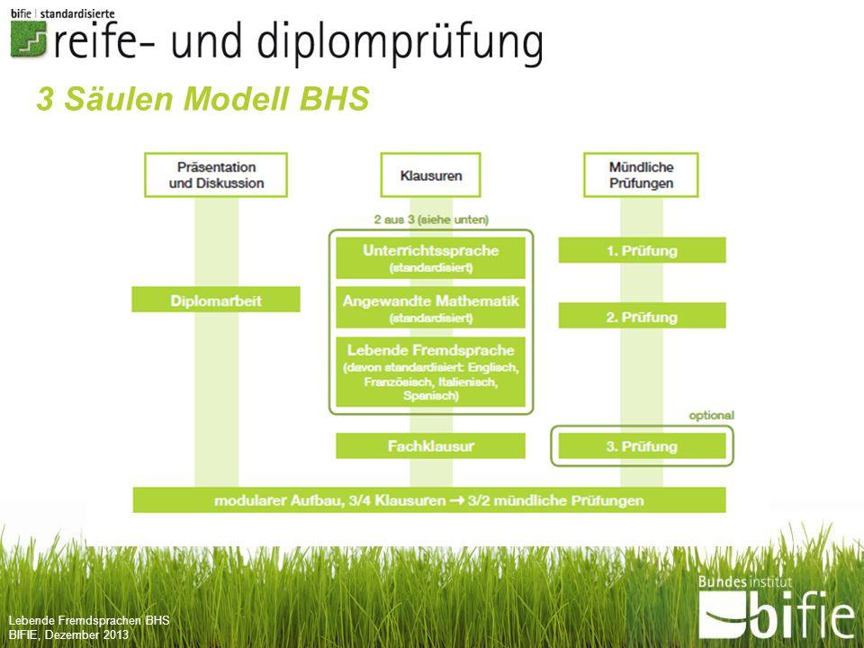 3 Säulen Modell BHS