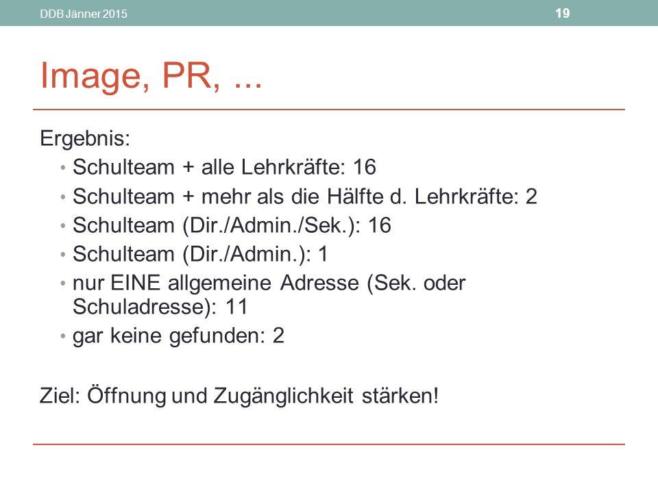 Image, PR, ... Ergebnis: Schulteam + alle Lehrkräfte: 16