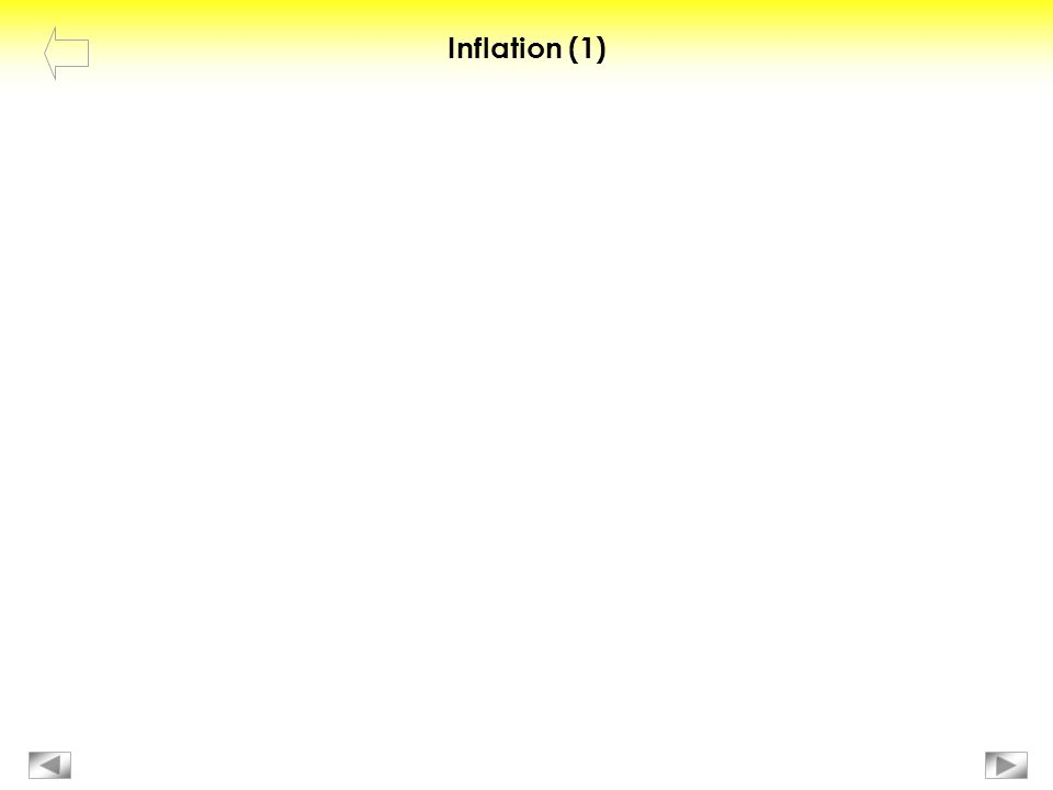 Inflation (1)