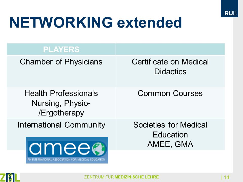 NETWORKING extended PLAYERS Chamber of Physicians