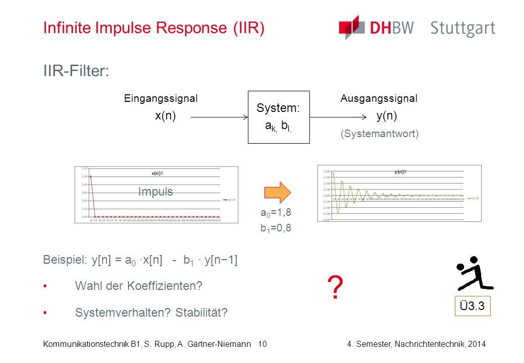 Infinite Impulse Response (IIR)