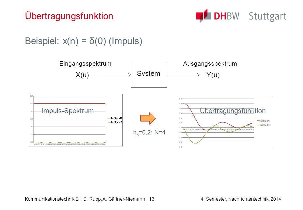 Erfreut übertragungsfunktion Blockdiagramm Regeln Ideen - Der ...