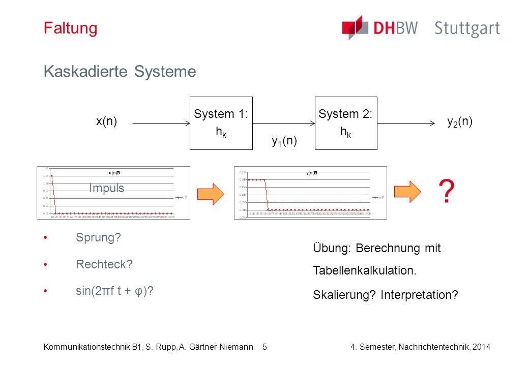 Faltung Kaskadierte Systeme Sprung Rechteck sin(2πf t + φ) x(n)