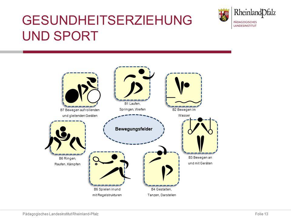 Gesundheitserziehung und Sport