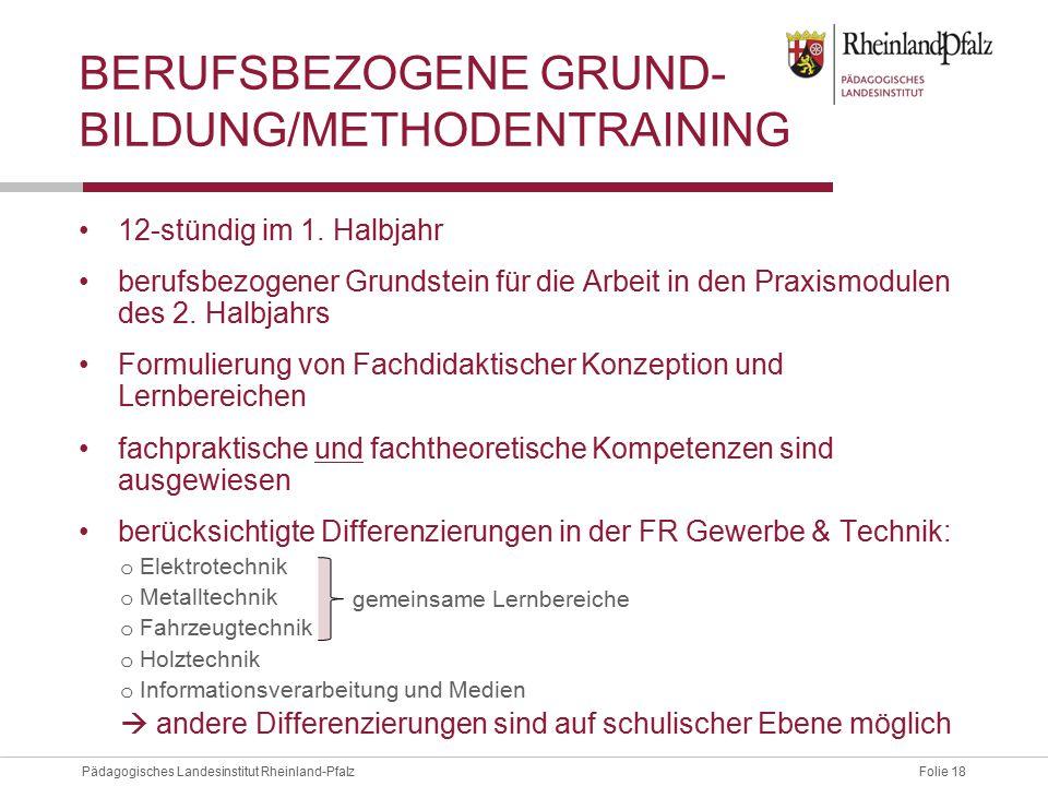 Berufsbezogene Grund-bildung/Methodentraining