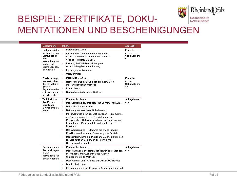 Beispiel: Zertifikate, doku- mentationen und Bescheinigungen
