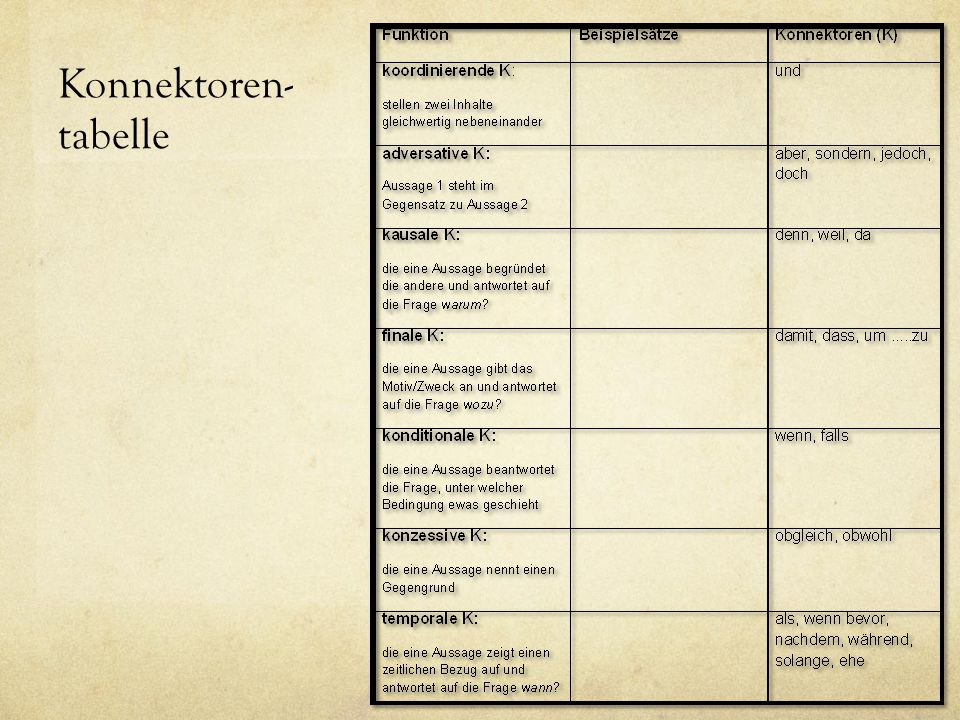 Konnektoren- tabelle