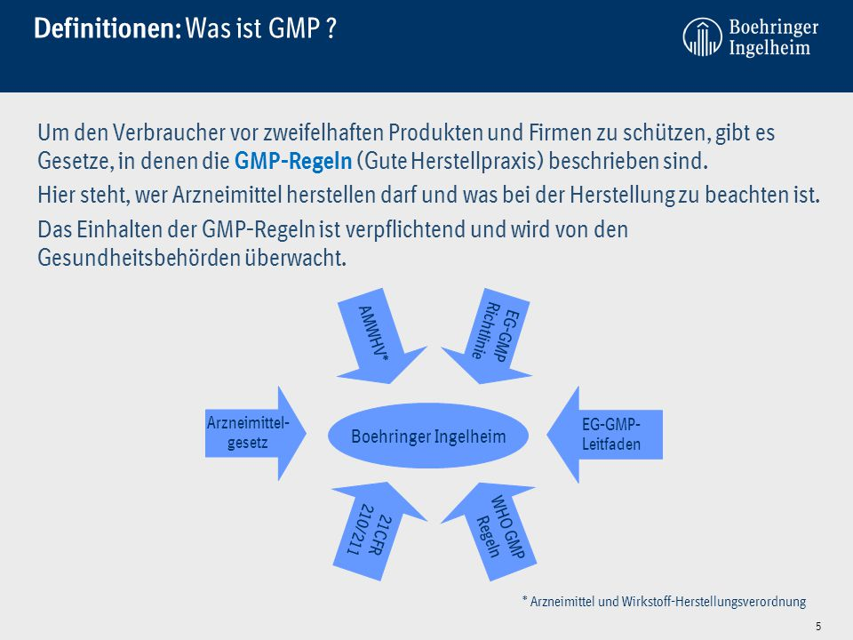 Definitionen: Was ist GMP