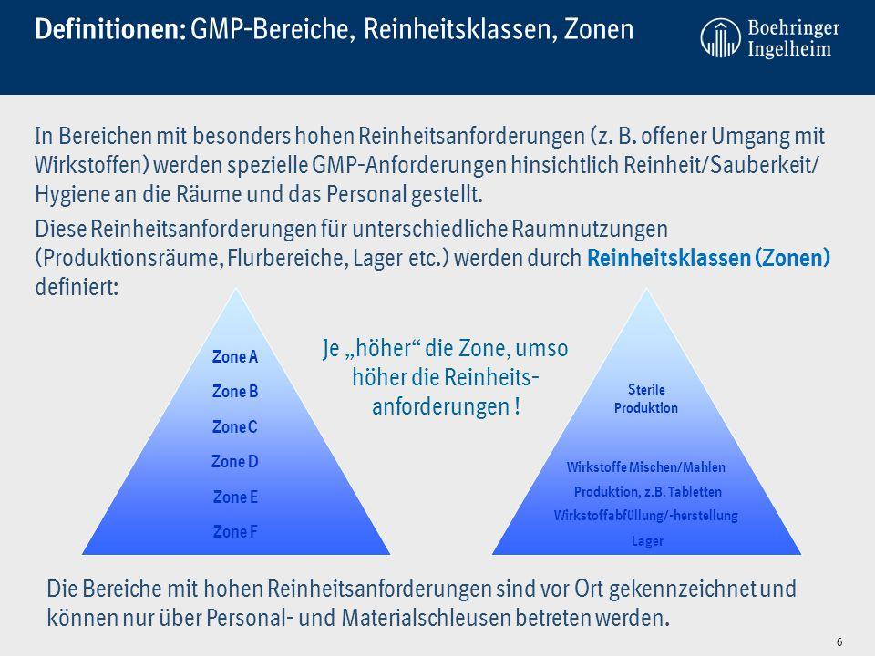 Definitionen: GMP-Bereiche, Reinheitsklassen, Zonen