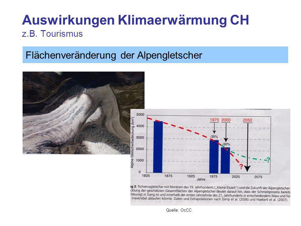 Auswirkungen Klimaerwärmung CH z.B. Tourismus