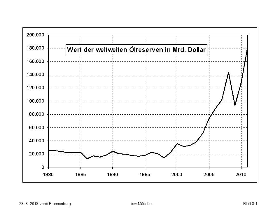 23. 8. 2013 verdi Brannenburg isw München Blatt 3.1