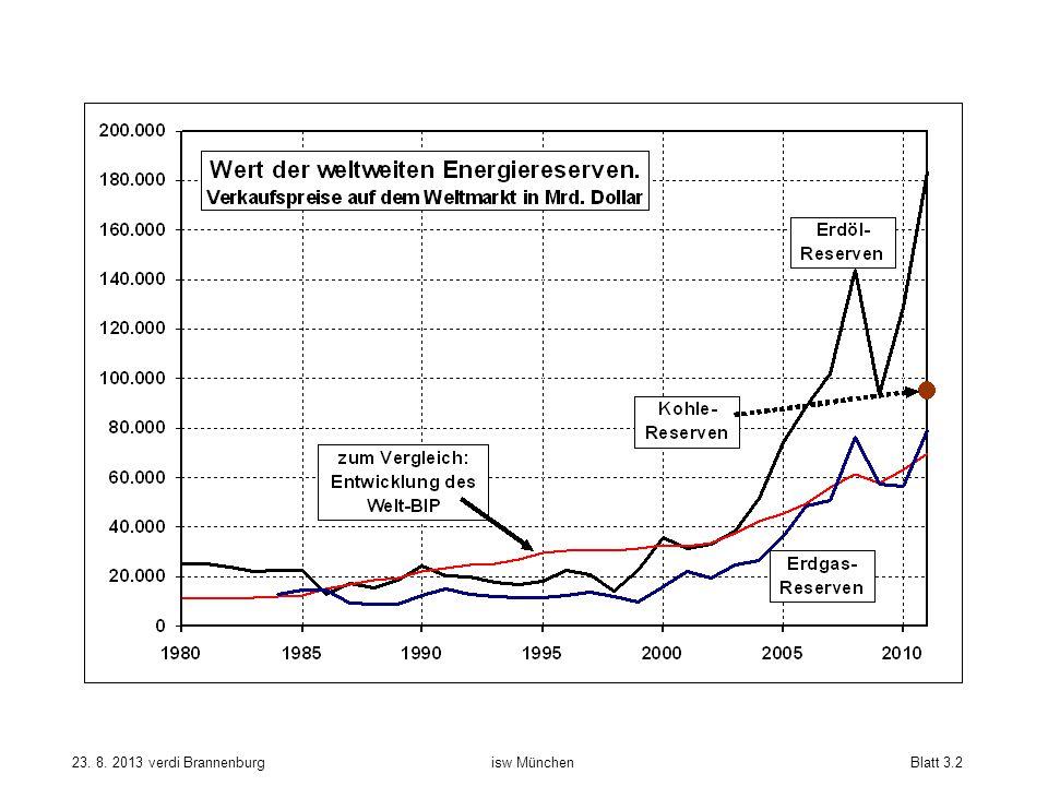 23. 8. 2013 verdi Brannenburg isw München Blatt 3.2
