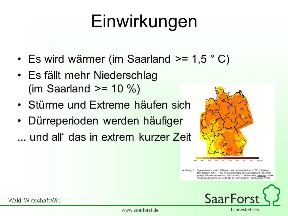 Einwirkungen Es wird wärmer (im Saarland >= 1,5 ° C)