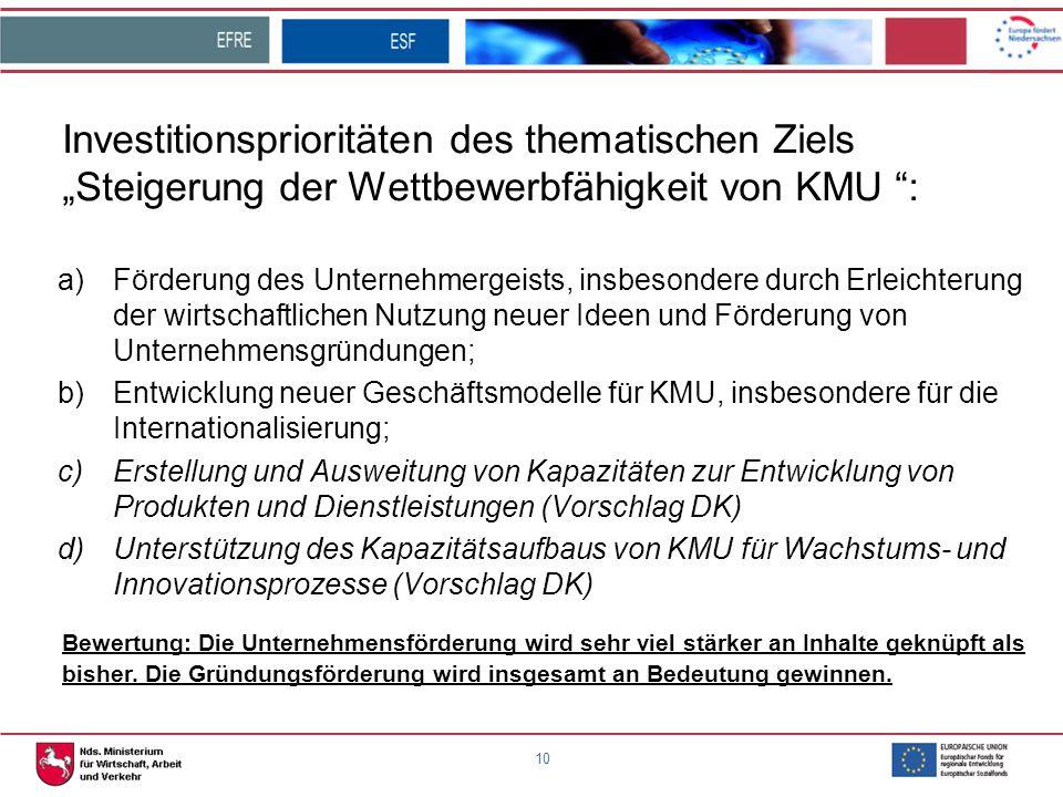 """Investitionsprioritäten des thematischen Ziels """"Steigerung der Wettbewerbfähigkeit von KMU :"""