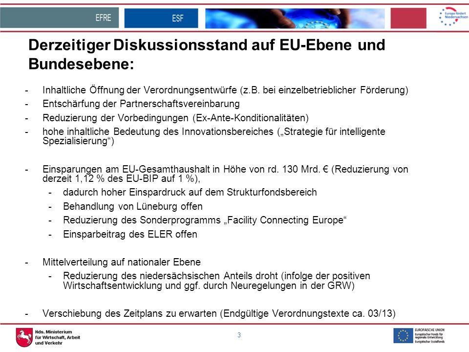 Derzeitiger Diskussionsstand auf EU-Ebene und Bundesebene:
