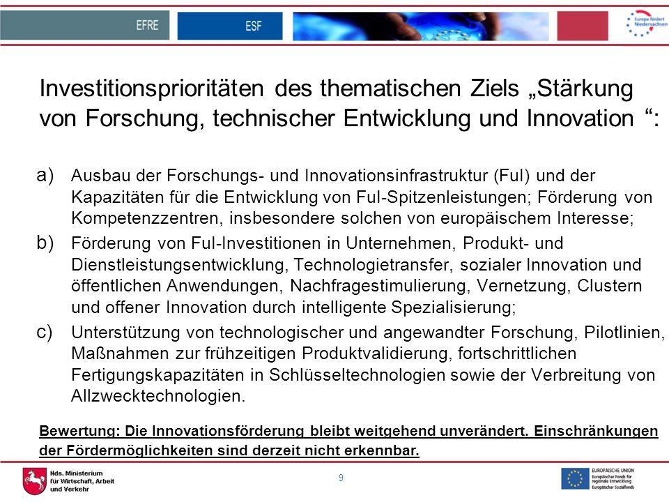 """Investitionsprioritäten des thematischen Ziels """"Stärkung von Forschung, technischer Entwicklung und Innovation :"""