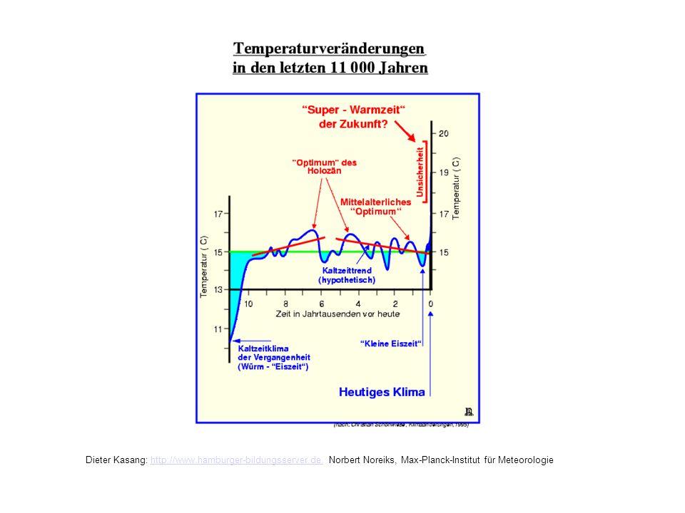 Temperaturänderungen 11 000