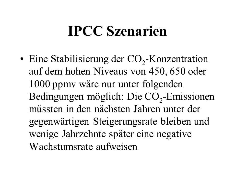 IPCC Szenarien