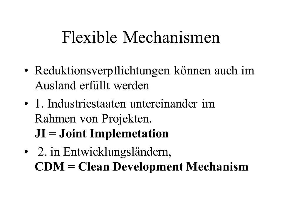 Flexible Mechanismen Reduktionsverpflichtungen können auch im Ausland erfüllt werden.