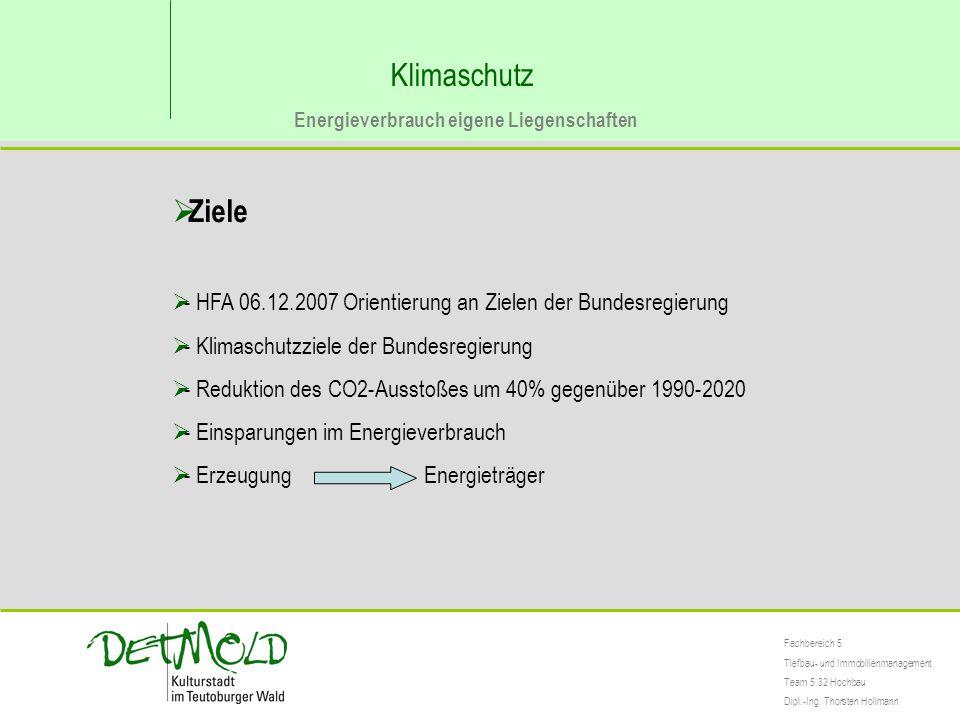 Klimaschutz Energieverbrauch eigene Liegenschaften. Ziele. - HFA 06.12.2007 Orientierung an Zielen der Bundesregierung.