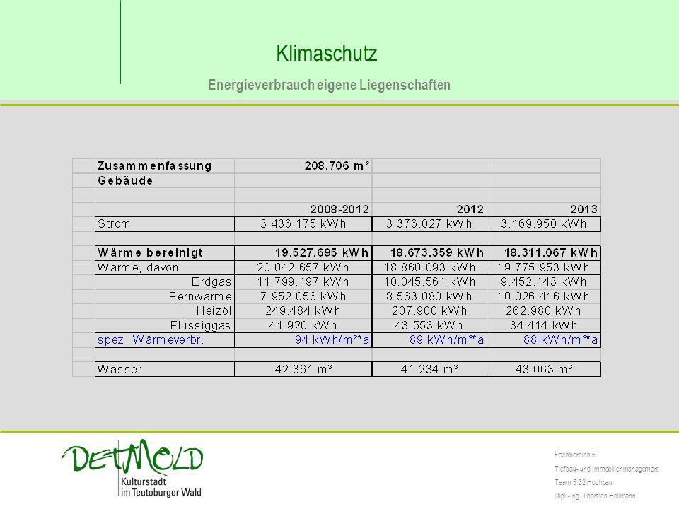 Klimaschutz Energieverbrauch eigene Liegenschaften Fachbereich 5