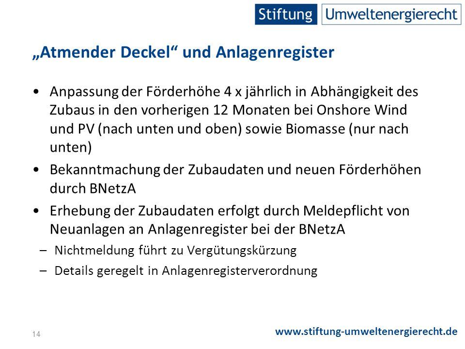 """""""Atmender Deckel und Anlagenregister"""