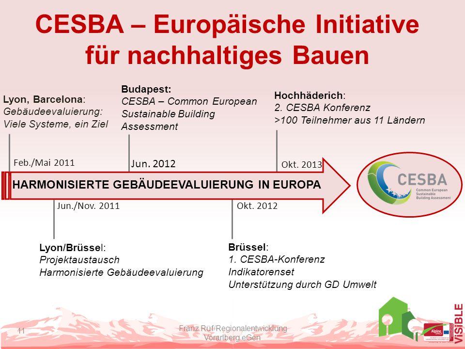 CESBA – Europäische Initiative für nachhaltiges Bauen