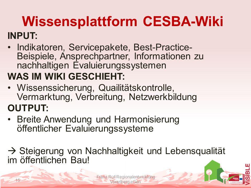 Wissensplattform CESBA-Wiki