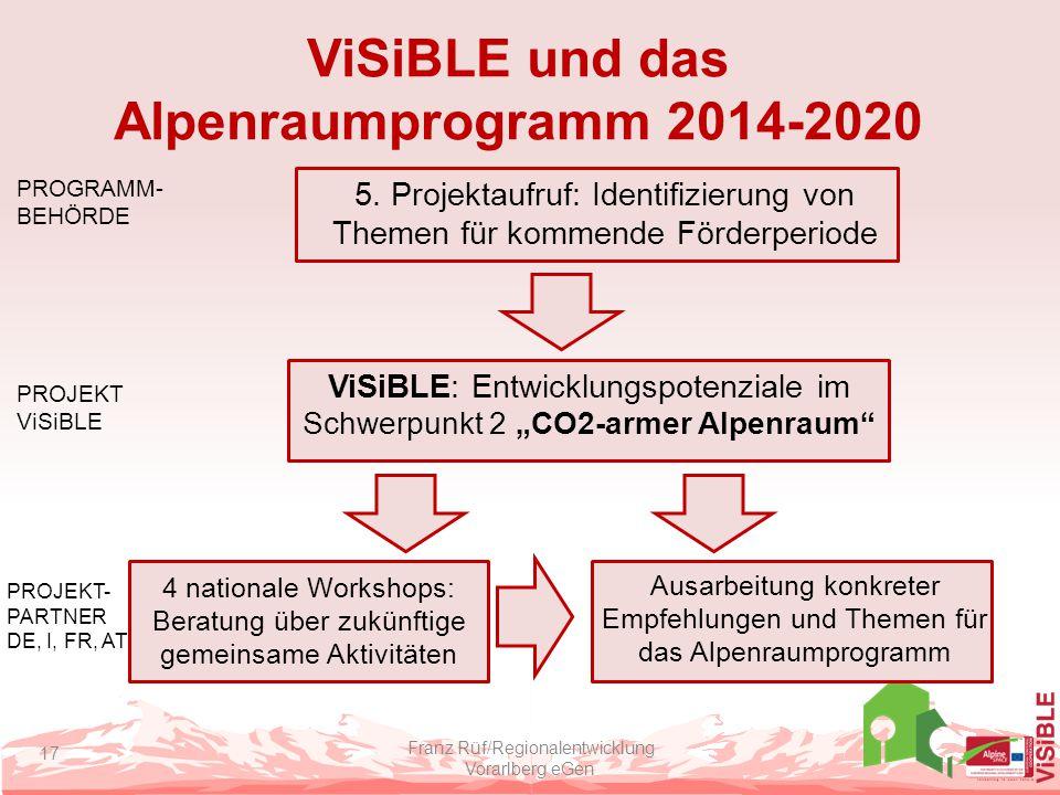 ViSiBLE und das Alpenraumprogramm 2014-2020