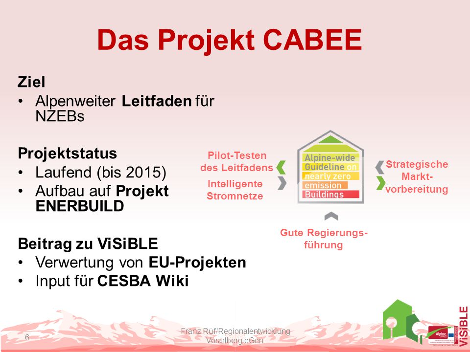 Das Projekt CABEE Ziel Alpenweiter Leitfaden für NZEBs Projektstatus