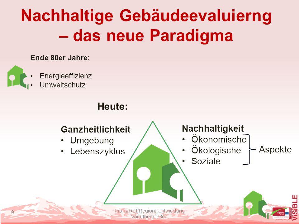 Nachhaltige Gebäudeevaluierng – das neue Paradigma