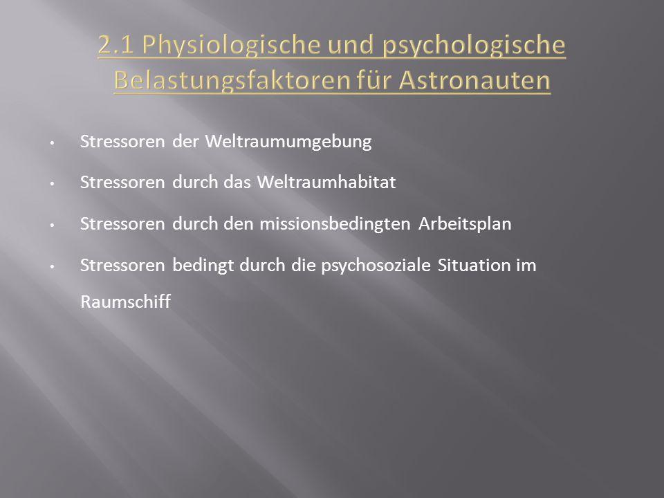 2.1 Physiologische und psychologische Belastungsfaktoren für Astronauten