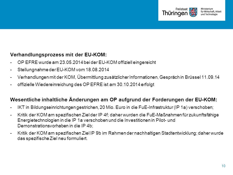 Verhandlungsprozess mit der EU-KOM: