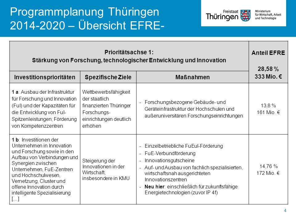 Programmplanung Thüringen 2014-2020 – Übersicht EFRE-