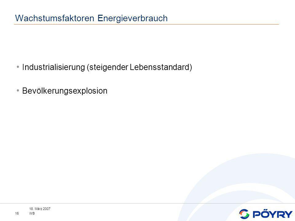 Wachstumsfaktoren Energieverbrauch