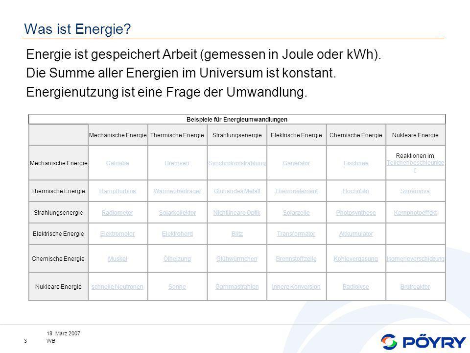 Beispiele für Energieumwandlungen