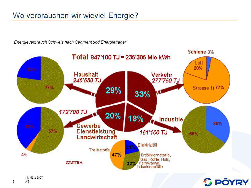 Wo verbrauchen wir wieviel Energie