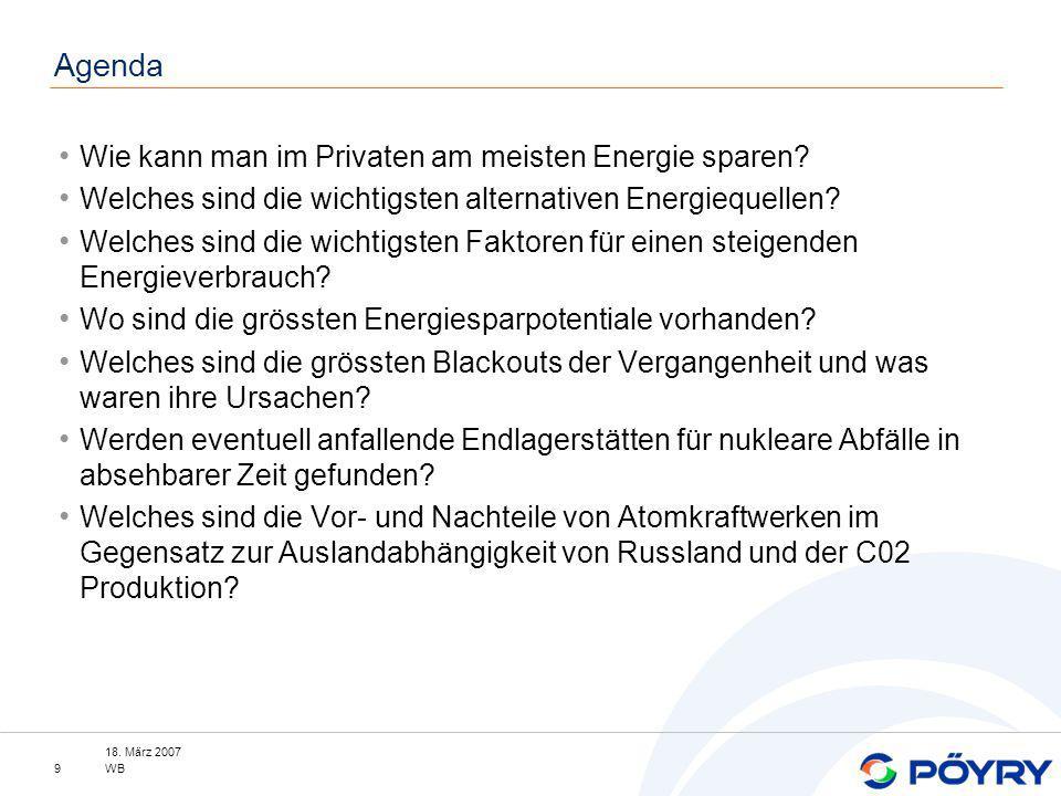 Agenda Wie kann man im Privaten am meisten Energie sparen