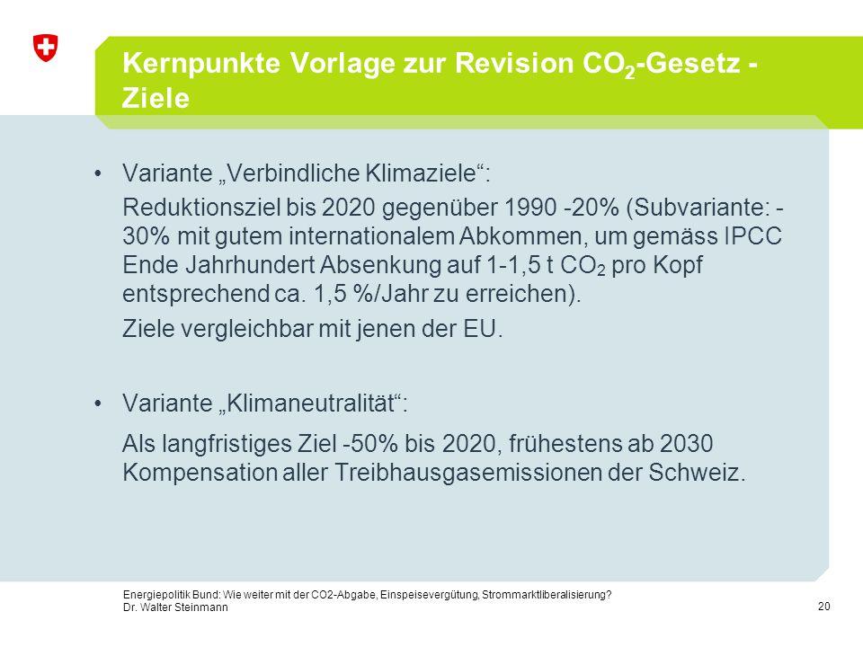 Kernpunkte Vorlage zur Revision CO2-Gesetz - Ziele