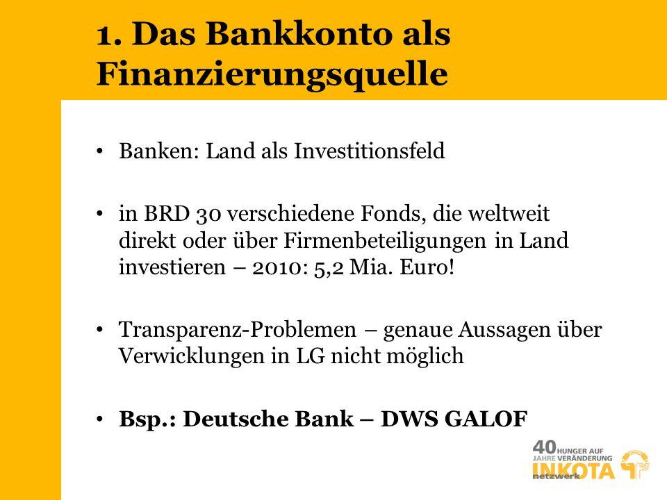 1. Das Bankkonto als Finanzierungsquelle