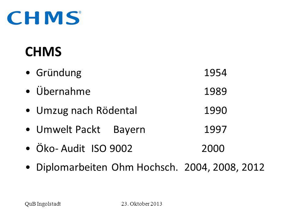 CHMS Gründung 1954 Übernahme 1989 Umzug nach Rödental 1990