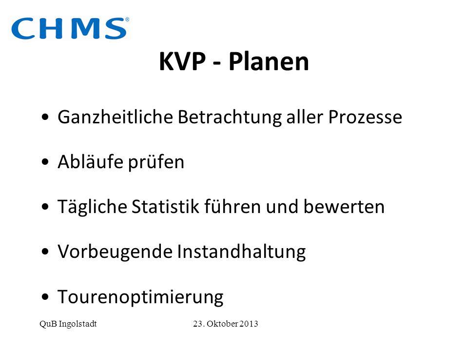 KVP - Planen Ganzheitliche Betrachtung aller Prozesse Abläufe prüfen