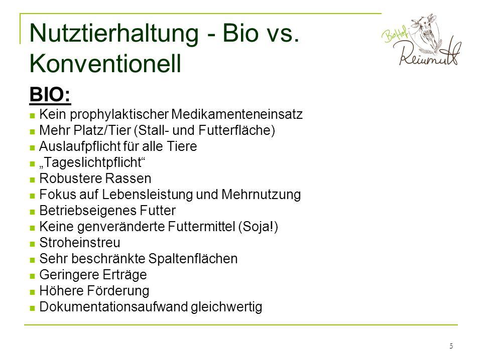 Nutztierhaltung - Bio vs. Konventionell