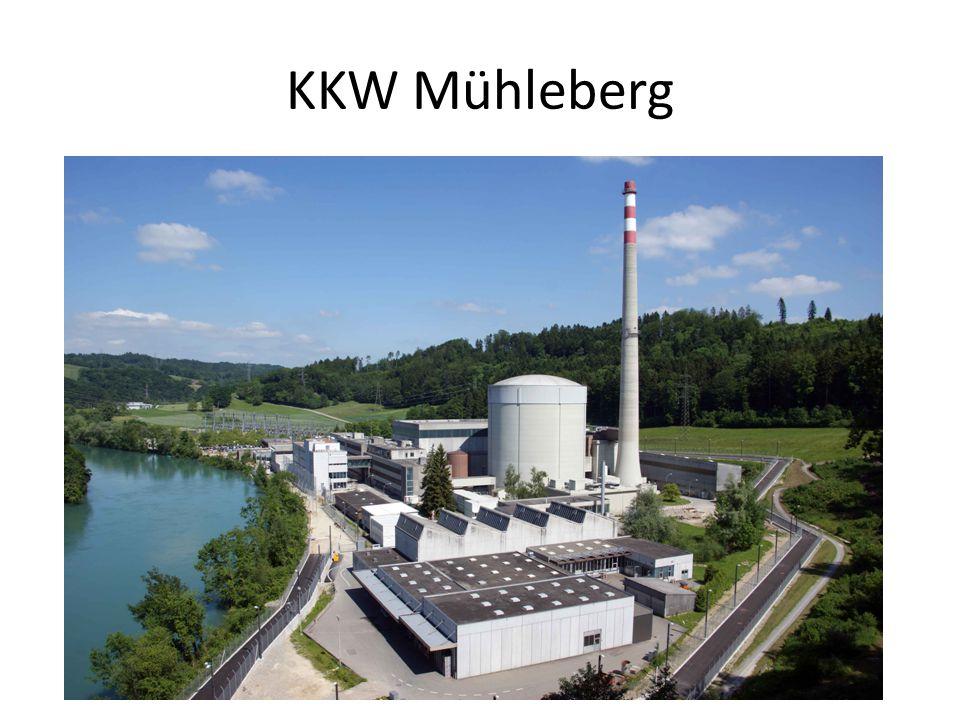 KKW Mühleberg