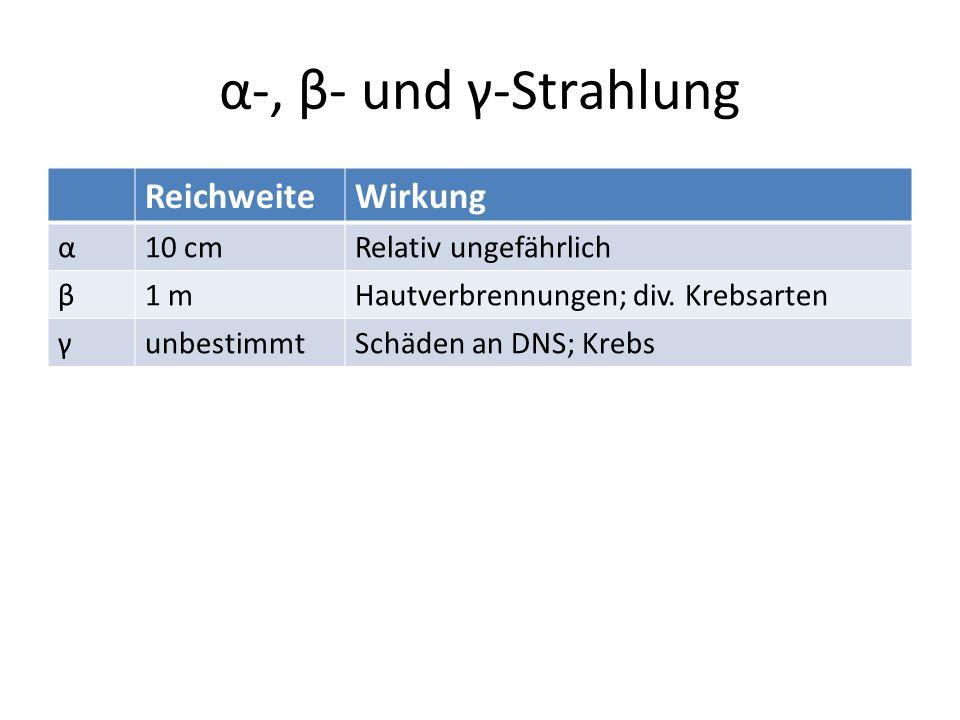 α-, β- und γ-Strahlung Reichweite Wirkung α 10 cm Relativ ungefährlich