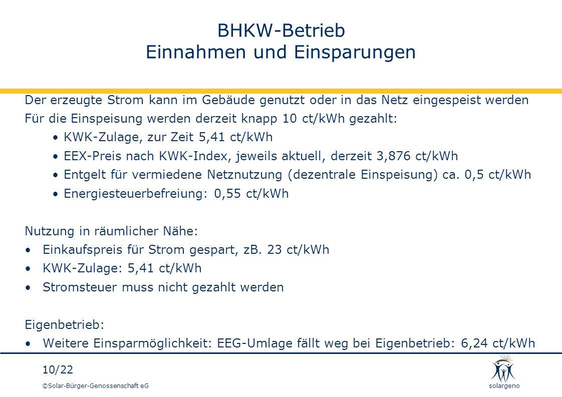 BHKW-Betrieb Einnahmen und Einsparungen