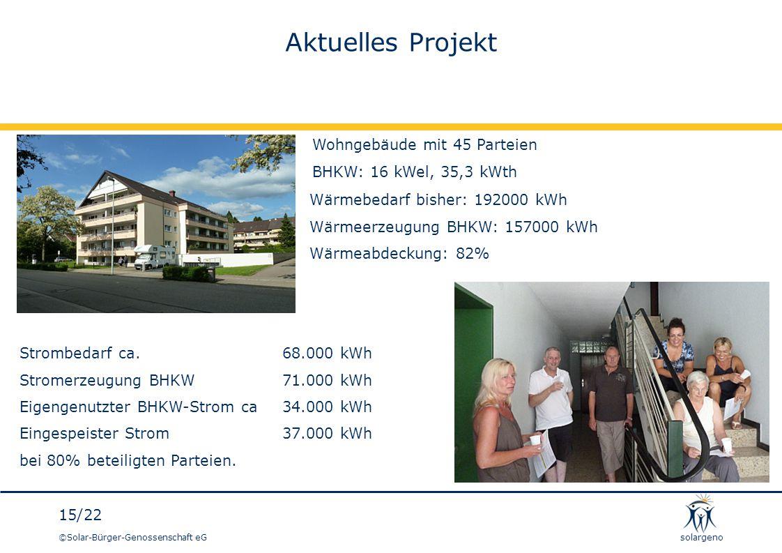 Aktuelles Projekt Wohngebäude mit 45 Parteien BHKW: 16 kWel, 35,3 kWth