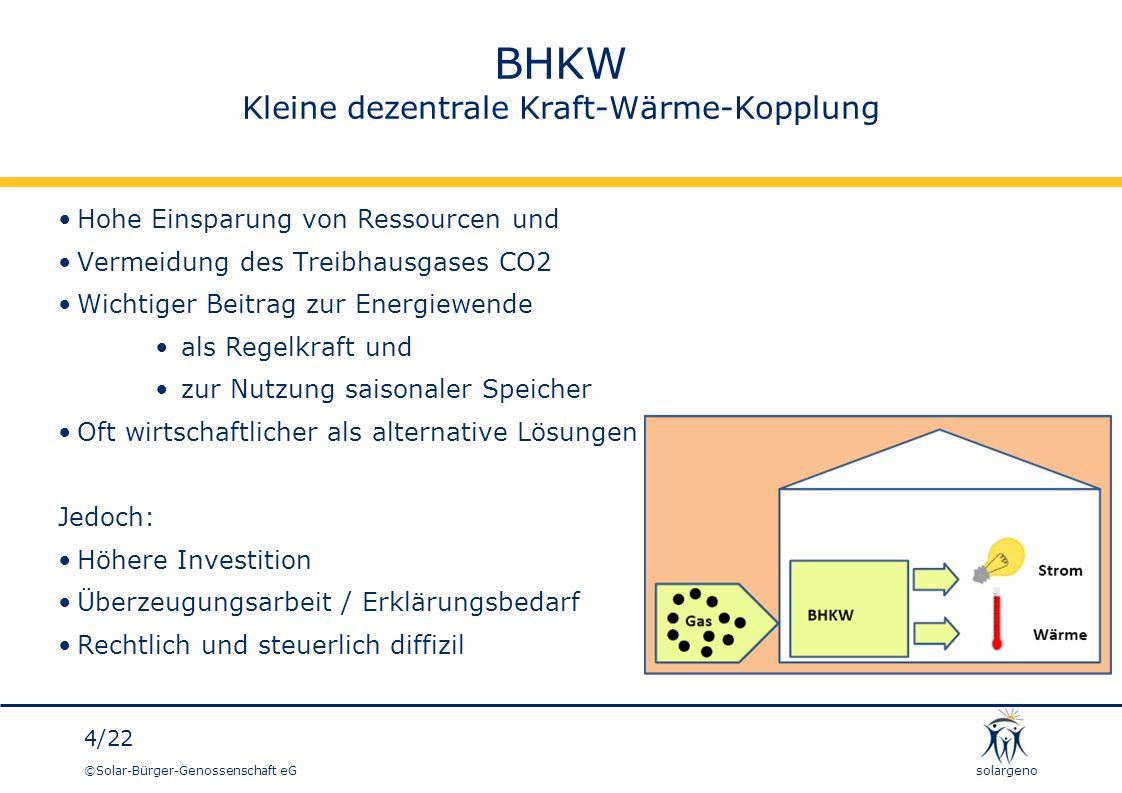 BHKW Kleine dezentrale Kraft-Wärme-Kopplung