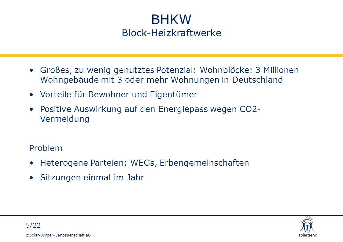 BHKW Block-Heizkraftwerke